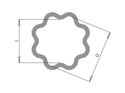 Schéma du Tube étoile
